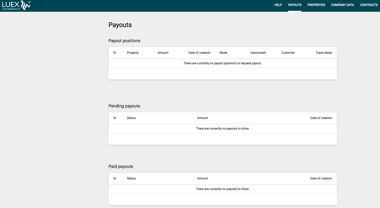 Overview of payouts in LUEX Supplier Central
